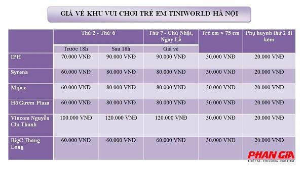 Giá vé khu vui chơi tiniworld Hà Nội